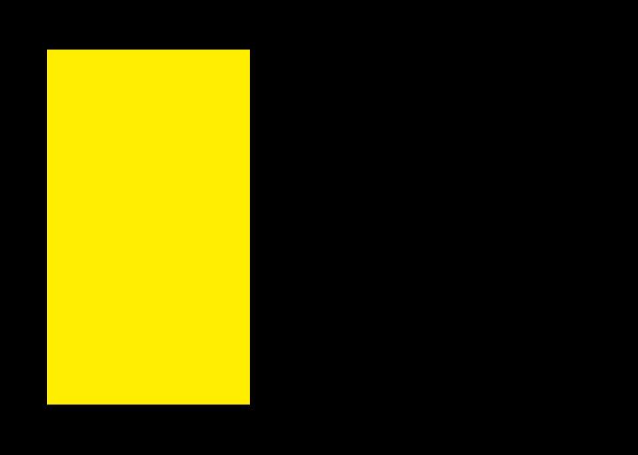 DESIGN DISTRICT 1010 Wien | 04. bis 06. Oktober 2019